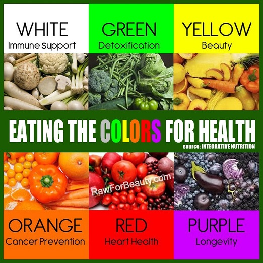Color Your Way to Daily Health
